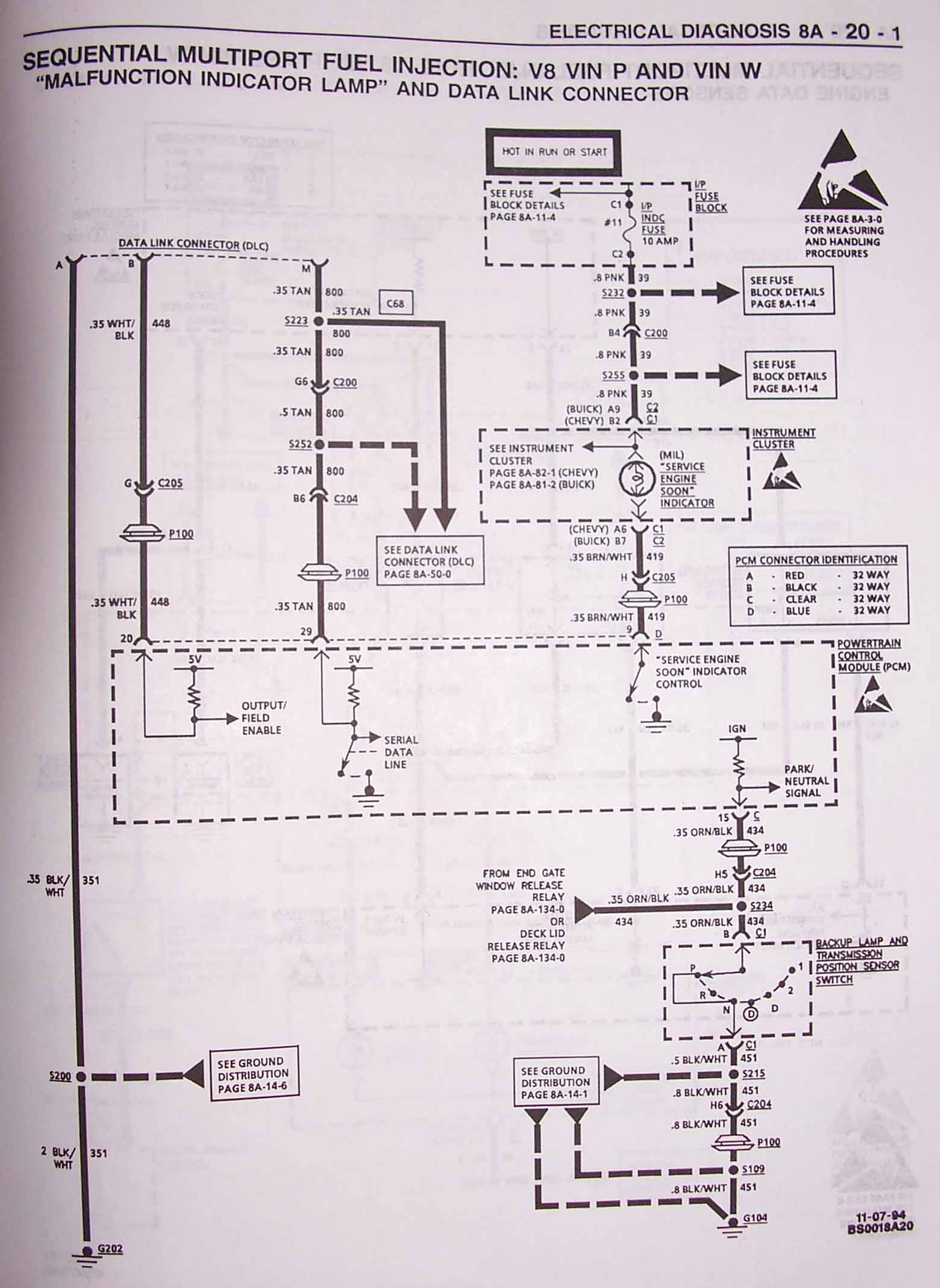 94 Caprice Starter Wiring Diagram Chevy 4l60e Wiring Diagram 2003 For Wiring Diagram Schematics