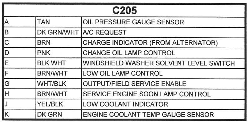 [DIAGRAM_3ER]  95 Impala Ss Fuse Box - 2008 Camry Radio Wiring for Wiring Diagram  Schematics | 96 Impala Fuse Box |  | Wiring Diagram Schematics