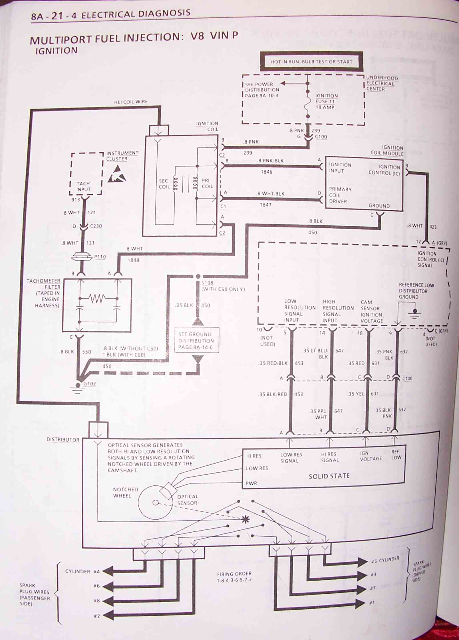 1995 Corvette Wiring Diagram Wiring Diagram Teach Teach Lechicchedimammavale It