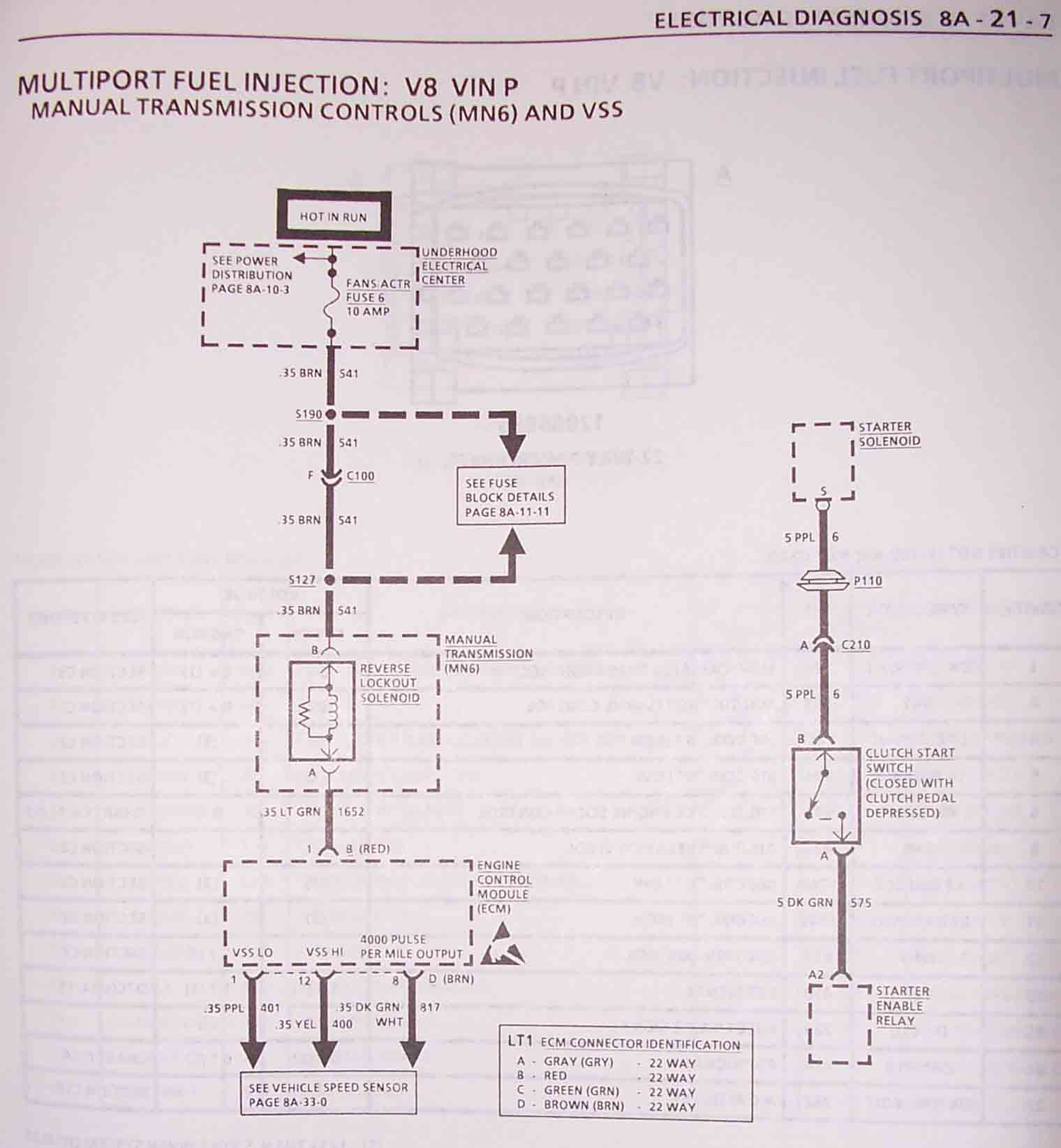 1993 Lt1 Wiring Diagram Vss Great Design Of 1991 700r4 Diagrams Pcm Wire Plug Gm