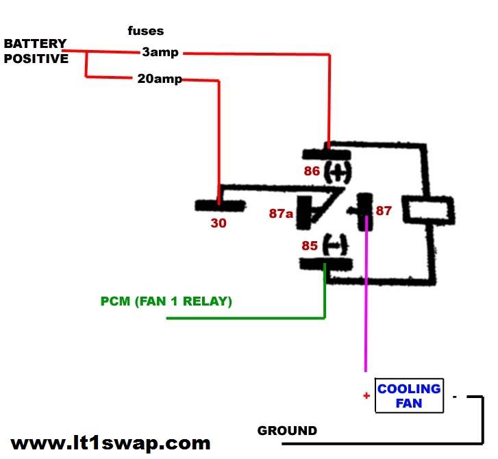 Wiring Harness InformationLT1 Swap