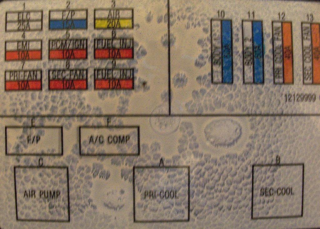 [ZSVE_7041]  1995 Impala SS, Caprice, Roadmaster wire harness info | 96 Impala Fuse Box |  | LT1 Swap