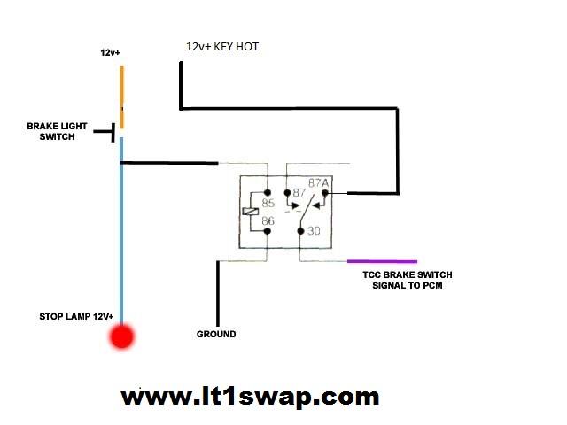 [DIAGRAM_3US]  Wiring Harness Information | Gm Fan Wiring |  | LT1 Swap