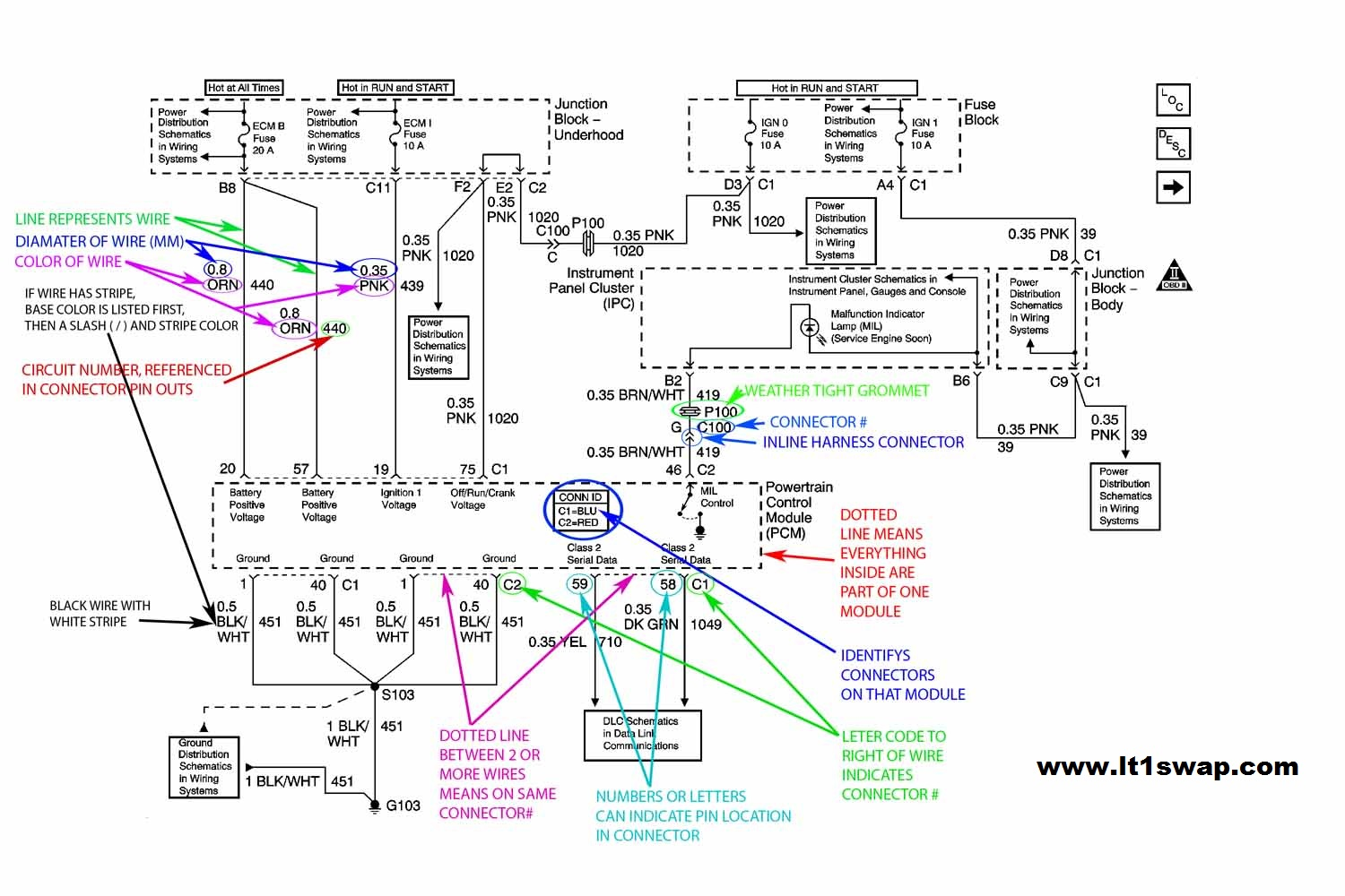 Ls Swap Wiring Diagram Layout Diagrams Alternator W Harness Information Rh Lt1swap Com Obd2